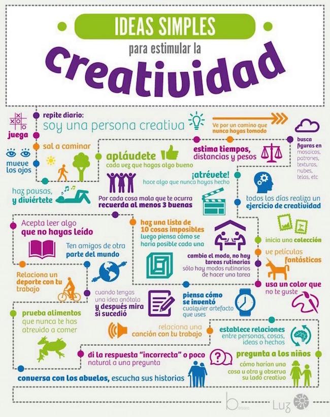 Estimular Creatividad